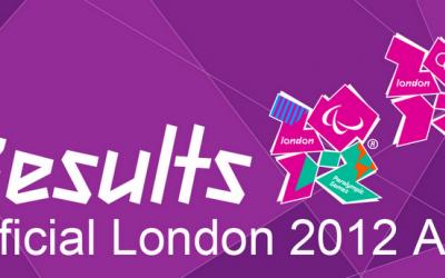 App Results London 2012