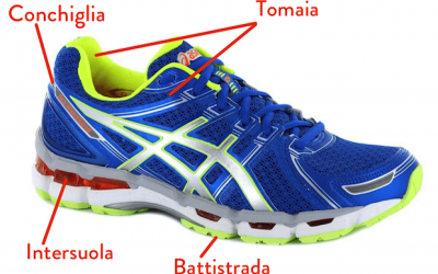 Struttura scarpe da running
